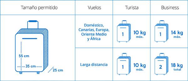 Medidas Y Peso De Equipaje De Mano De Las Aerol 237 Neas
