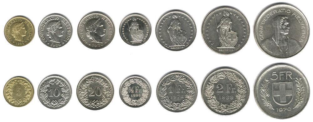Historia y origen del franco suizo blog exact change - Oficinas de cambio de moneda ...