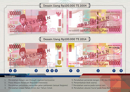 billetes 100.000 rupias indonesia