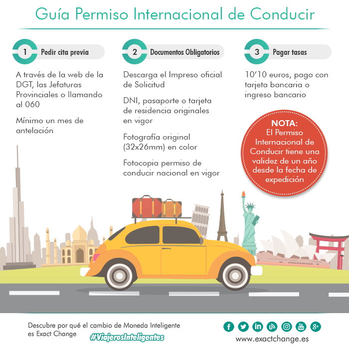 Infografía-permiso-internacional-de-conducir